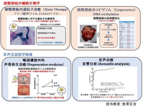 G-CSF産生腫瘍 - 医局ブログ│自治医科大学医学部耳鼻咽喉科学講座